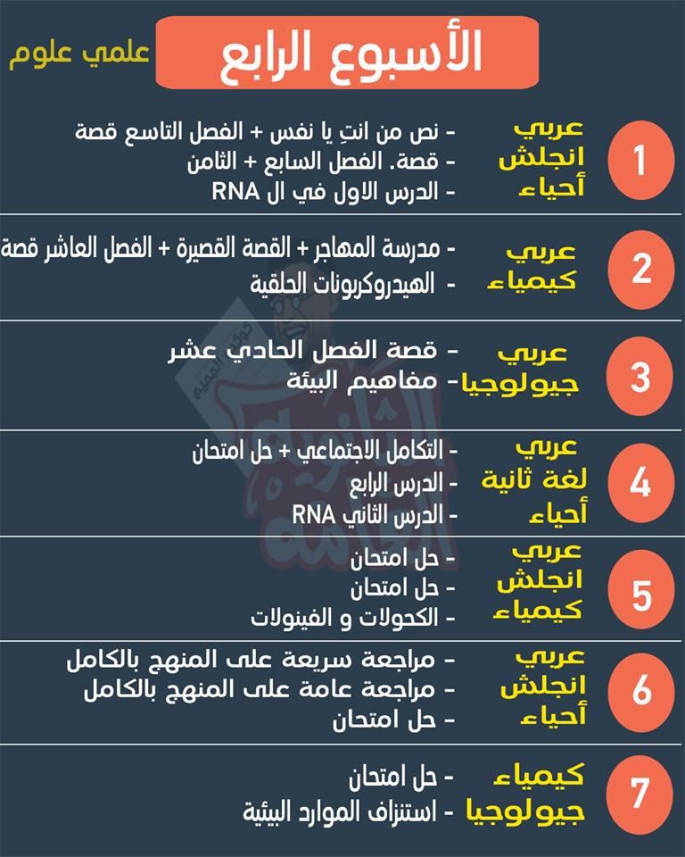 جدول مذاكرة ثانوية عامة علمي علوم في اخر 4 اسابيع قبل الامتحانات 8175