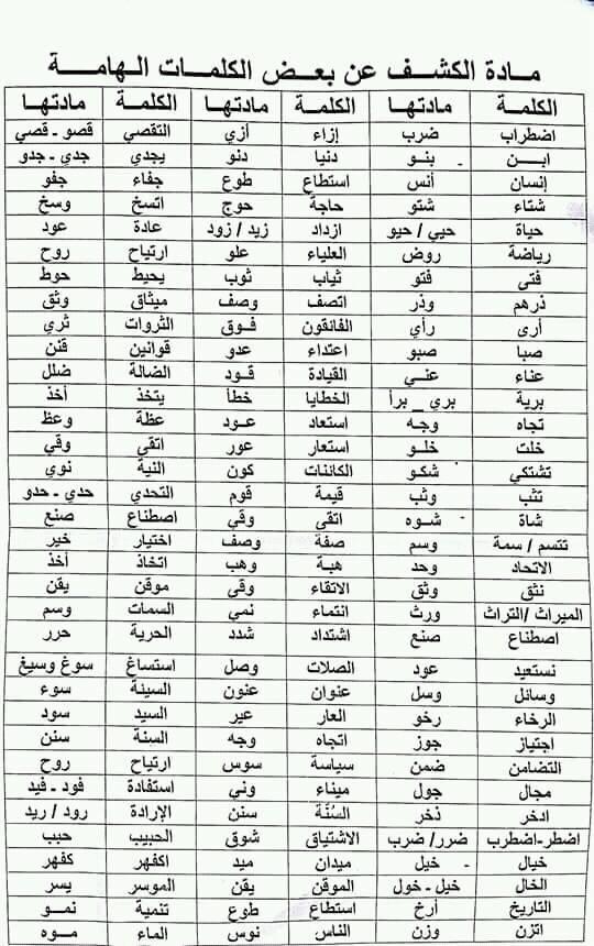 الكشف فى المعجم لبعض الكلمات المهمة للصف الثالث الثانوي 8838