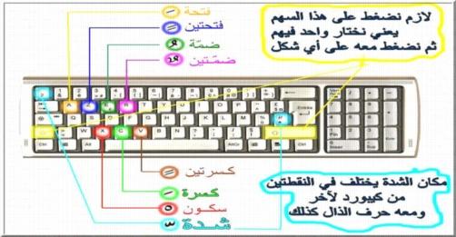 تعلم كتابة الكسرة والفتحة والضمة + 50 سر من أسرار لوحة المفاتيح +  أهم اختصارات لوحة المفاتيح 915