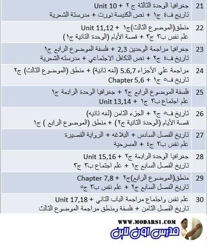 جدول مراجعة المنهج كله للثانوية العامة في 30 يوم فقط + اهم النصائح 989