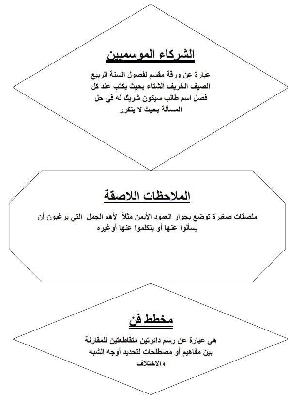 استراتيجيات التعلم النشط 5 ورقات وورد Aa_oo_10