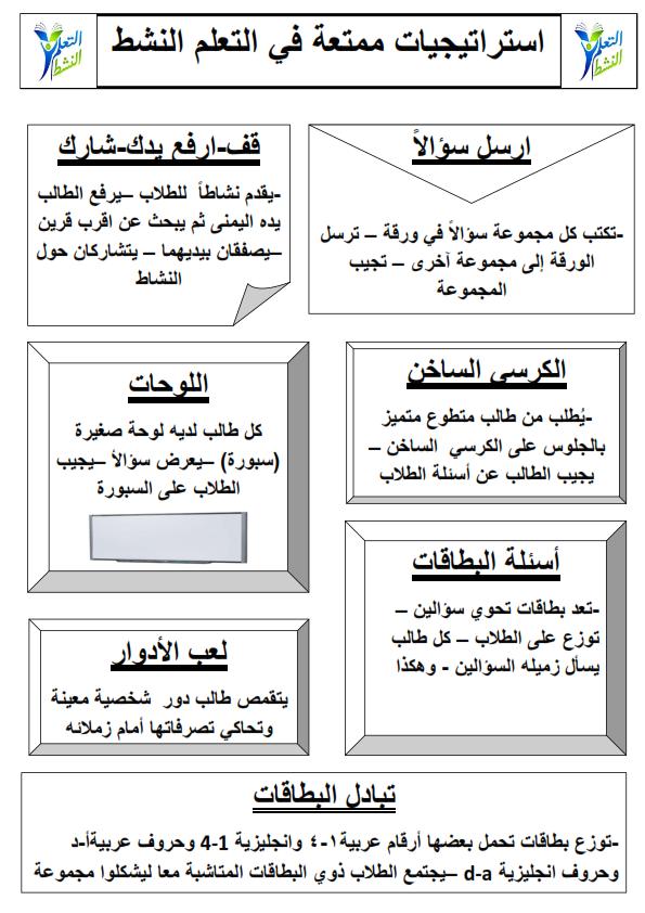 استراتيجيات التعلم النشط 5 ورقات وورد Aa_oo_13