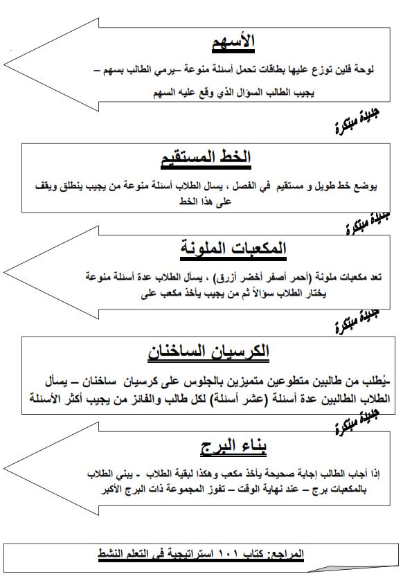 استراتيجيات التعلم النشط 5 ورقات وورد Aa_oo_16
