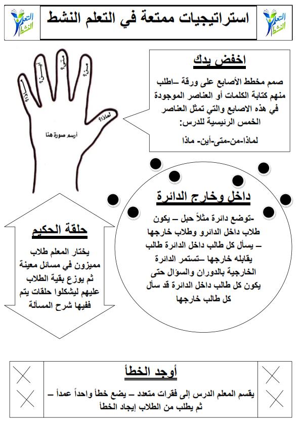 استراتيجيات التعلم النشط 5 ورقات وورد Aa_oo_18