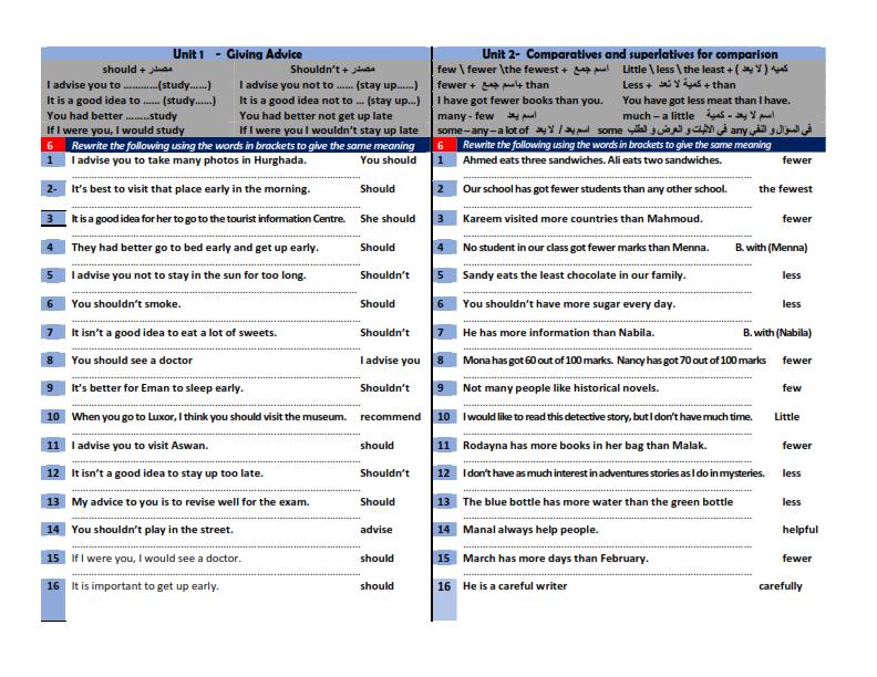 مراجعة جرامر الثالث الاعدادي في 5 ورقااات فقط Gramma13