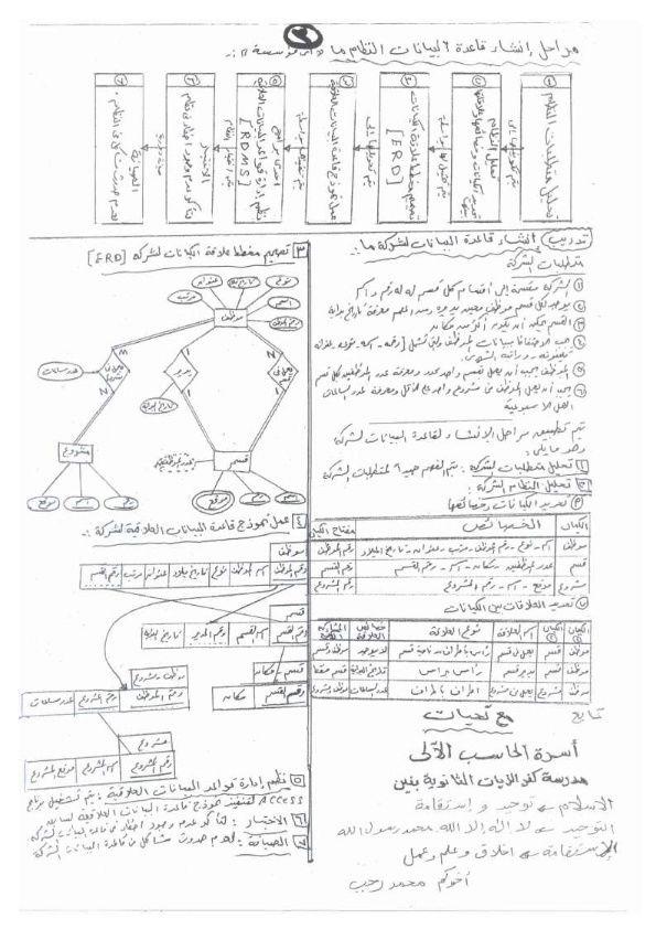 مراجعة حاسب آلى الثاني الثانوي الترم الاول في 3 ورقات لمستر محمد رجب O_doau10