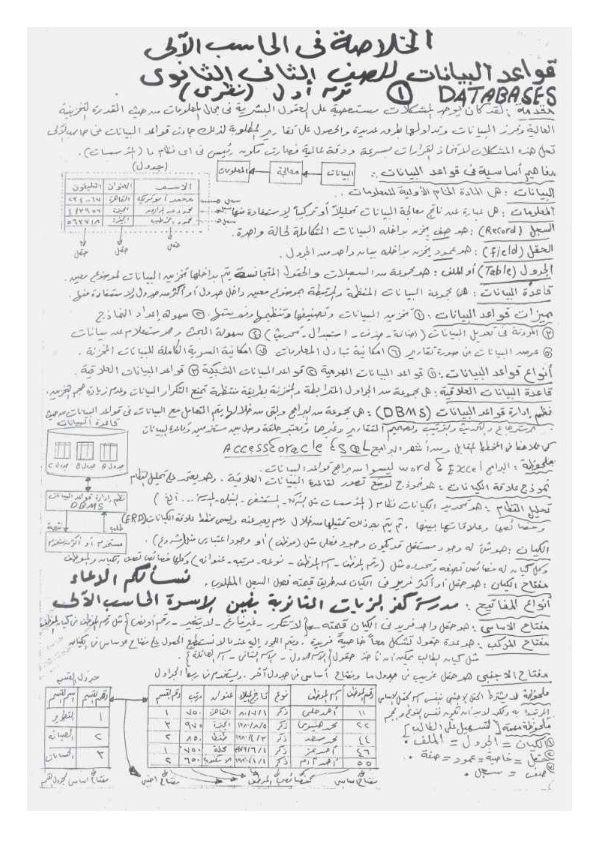 مراجعة حاسب آلى الثاني الثانوي الترم الاول في 3 ورقات لمستر محمد رجب O_doau11