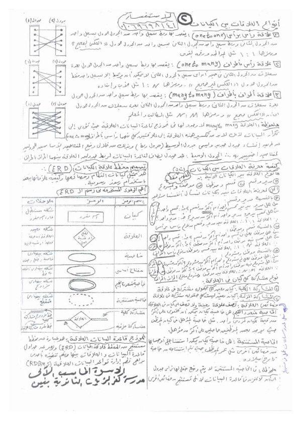مراجعة حاسب آلى الثاني الثانوي الترم الاول في 3 ورقات لمستر محمد رجب O_doau12