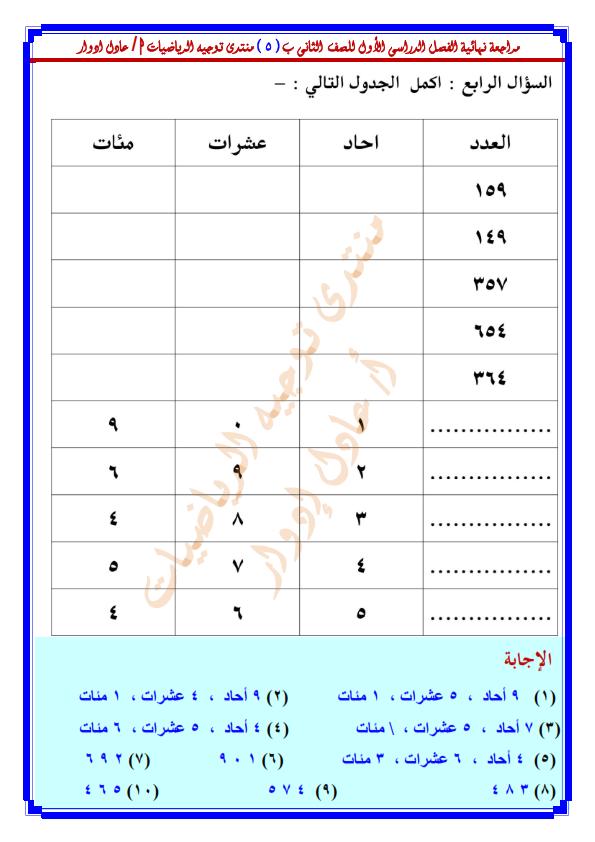 مراجعة نهائية رياضيات للثانى الابتدائى ترم اول - توجية الرياضيات مستر ادوارد O_oua_10