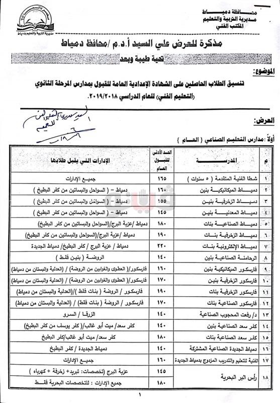 اعتماد تنسيق القبول بالصف الأول الثانوي بمحافظة دمياط للعام الدراسي2018-2019 Oai-oi10