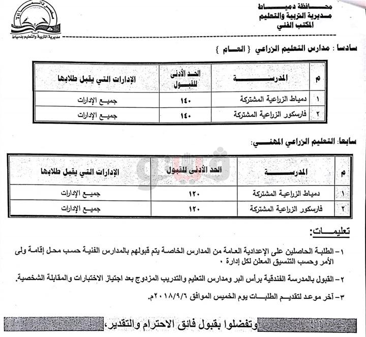 اعتماد تنسيق القبول بالصف الأول الثانوي بمحافظة دمياط للعام الدراسي2018-2019 Oai-oi11