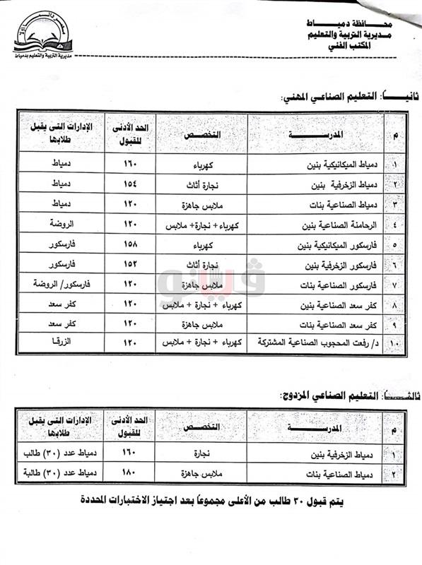 اعتماد تنسيق القبول بالصف الأول الثانوي بمحافظة دمياط للعام الدراسي2018-2019 Oai-oi13