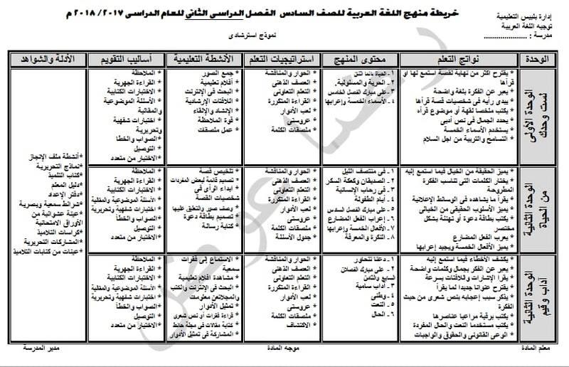 خرائط تحليل منهج اللغة العربية للصفوف الابتدائية الترم الثاني 2018 Oao_oo14