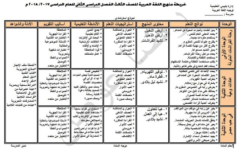 خرائط تحليل منهج اللغة العربية للصفوف الابتدائية الترم الثاني 2018 Oao_oo15