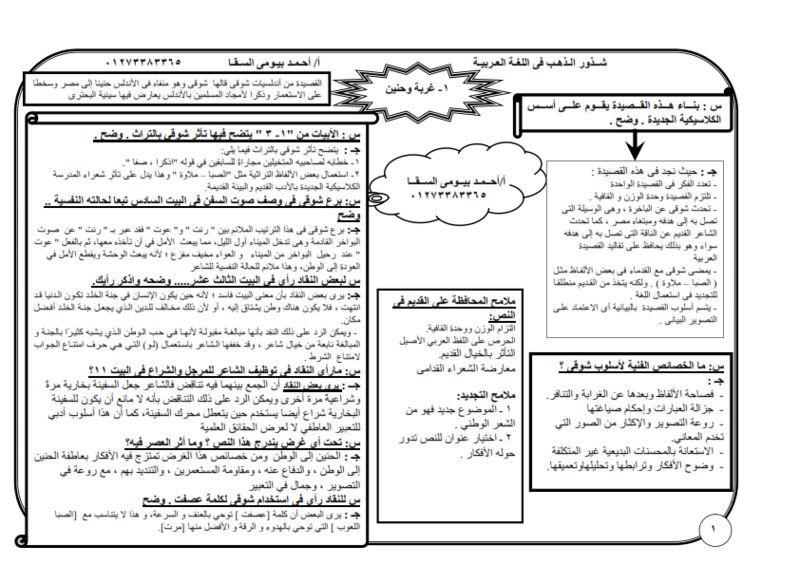 التعليق على النصوص كلها فى 13 ورقة لثالثة ثانوي.. أ / احمد بيومي السقا Ooai_o10