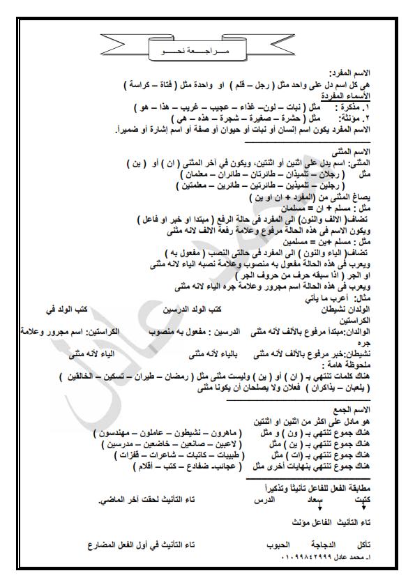 النحو للصف الرابع الترم الثاني 3 ورقات - ا/ محمد عادل Oou__o11