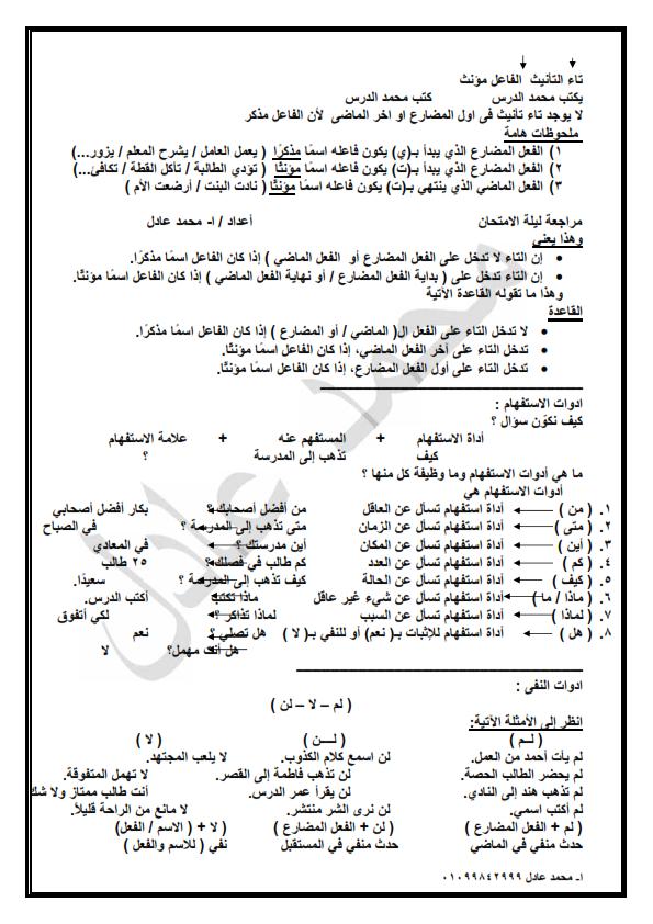 النحو للصف الرابع الترم الثاني 3 ورقات - ا/ محمد عادل Oou__o12