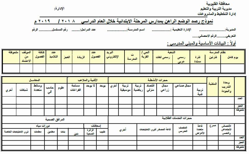 التعليم: نماذج رصد الوضع الراهن جميع الإدارات لجميع المراحل Raasd10