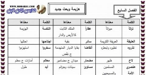 ملخص س و ج قصة كفاح شعب مصر اقوى واهم الاسئلة المتوقعة
