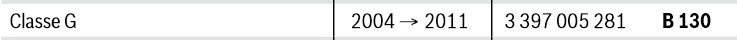 (AJUDA GERAL): Catálogo em PDF da Bosch® com códigos e aplicações de palheta do limpador Tela210