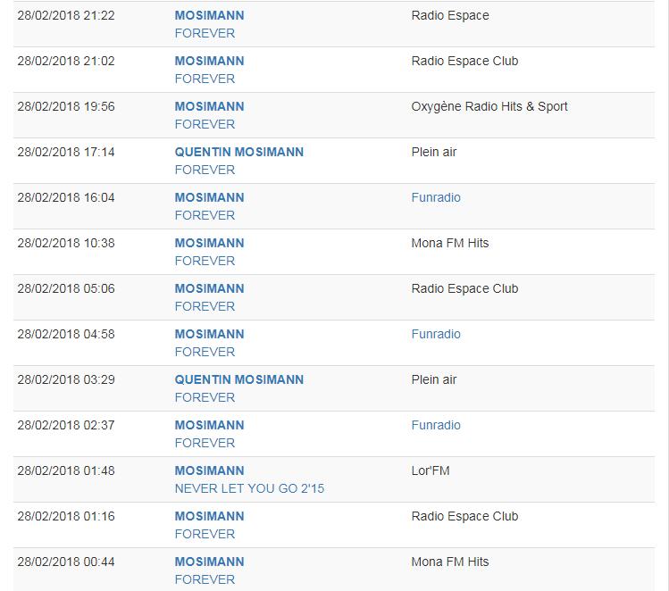 Diffusions radio - Page 2 Radio12