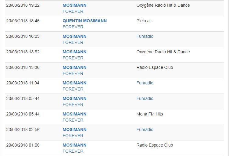 Diffusions radio - Page 2 Radio29