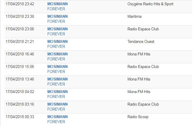 Diffusions radio - Page 3 Radio57