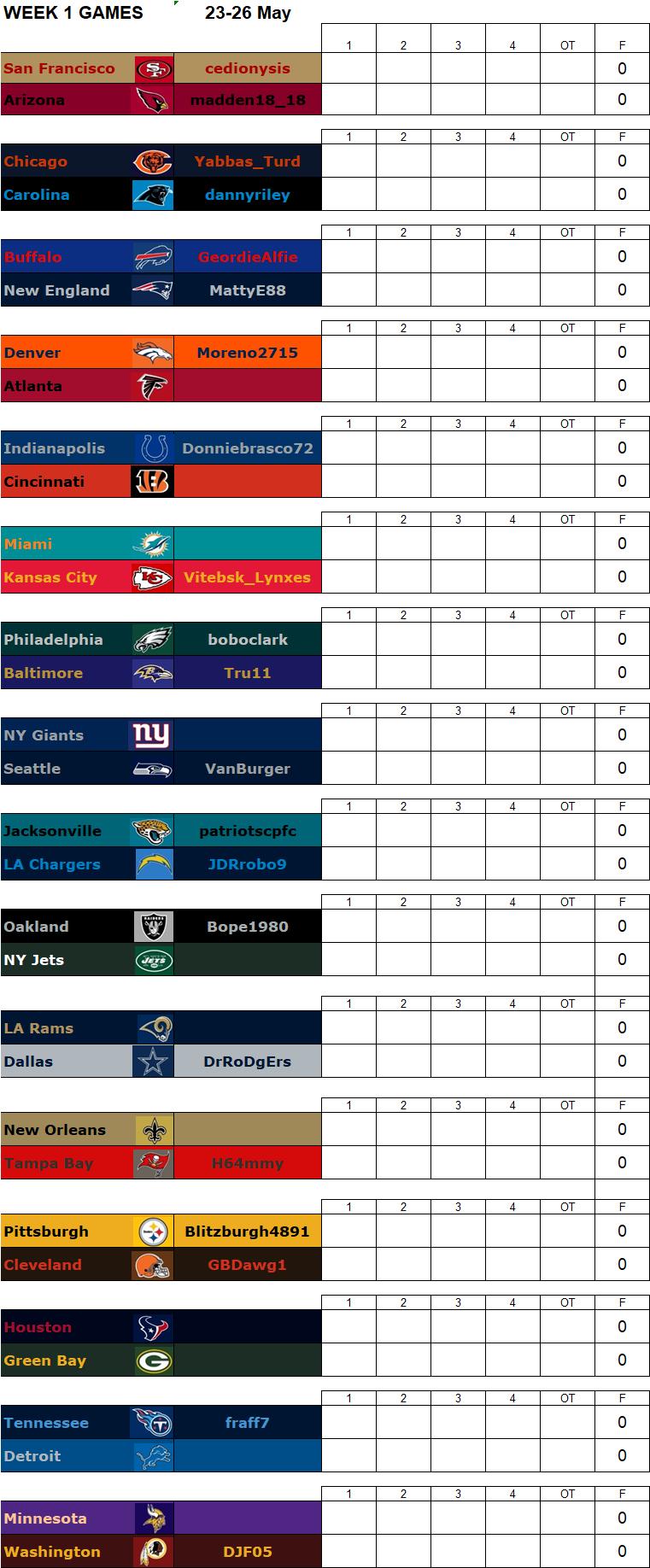 Week 1 Regular Season Matchups, 23-26 May W1g11