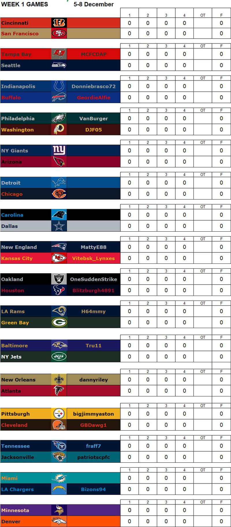 Week 1 Regular Season Matchups, 5-8 December W1g12