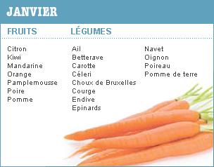 fruits & légumes de saisons - Page 8 Janvie10