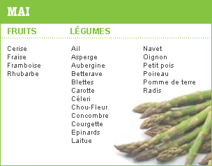 fruits & légumes de saisons - Page 8 Mai10