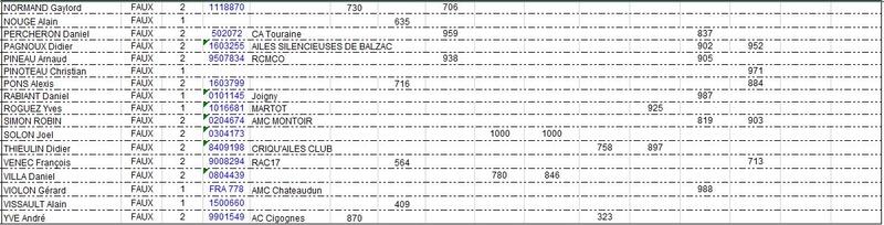 LISTE des pilotes Sélectionnable au CDF FF2000 2018  Non_se17