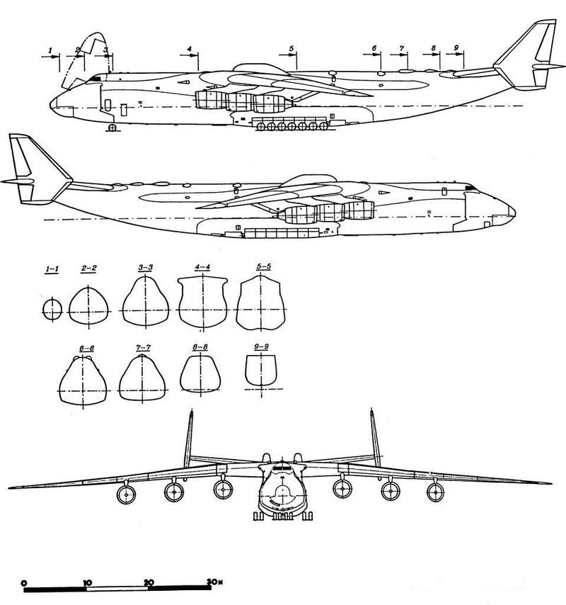 Aviation TOP SECRET An225_10