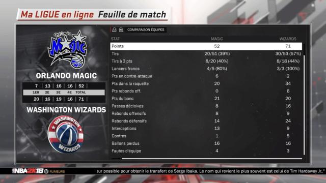 Washington Wizards (1) - (8) Orlando Magic [2-0] 00a01c10