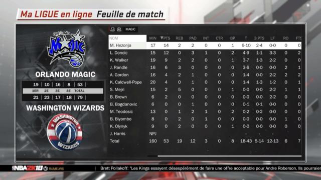 Washington Wizards (1) - (8) Orlando Magic [2-0] 2af1d510