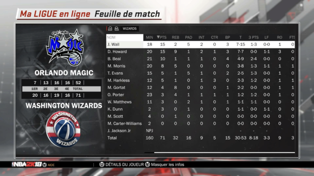 Washington Wizards (1) - (8) Orlando Magic [2-0] 4a4b2210