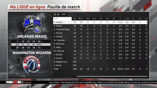 Washington Wizards (1) - (8) Orlando Magic [2-0] 6cd3b710