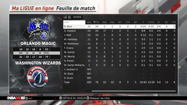 Washington Wizards (1) - (8) Orlando Magic [2-0] 93304a10