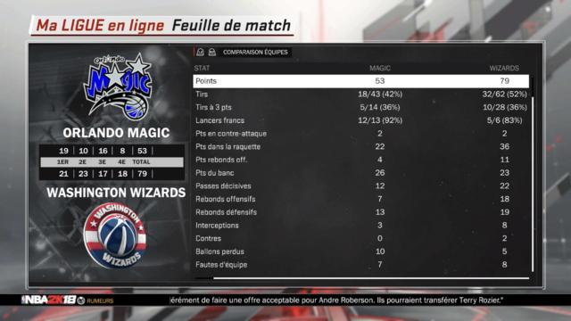 Washington Wizards (1) - (8) Orlando Magic [2-0] E77f6510
