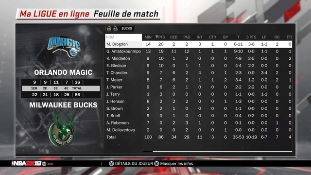 Milwaukee Bucks Magic_11