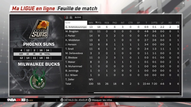 Milwaukee Bucks Suns310