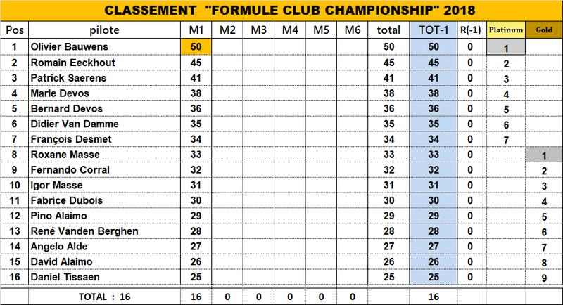 FORMULE CLUB CHAMPIONSHIP 2018 18_fcc13