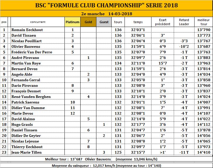 FORMULE CLUB CHAMPIONSHIP 2018 - Page 2 18_fcc17