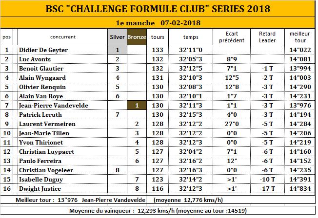 CHALLENGE FORMULE CLUB 2018 2018_c13