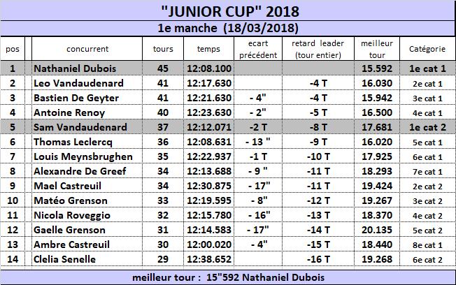 JUNIOR CUP 2018 2018_j10
