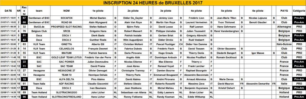 24 Heures de Bruxelles (Joli-Bois) 2017 Inscri10