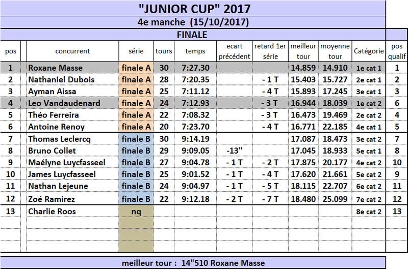 JUNIOR CUP 2017 Jjunio12