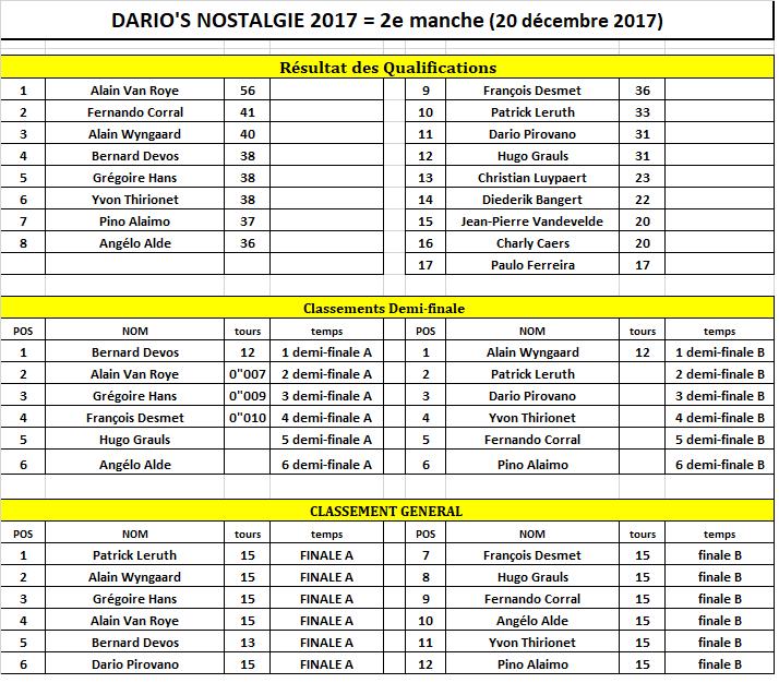 Dario Nostalgie Nostal10