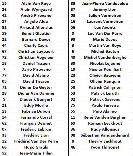 Numéros de Course personnalisés 2018 Numero12