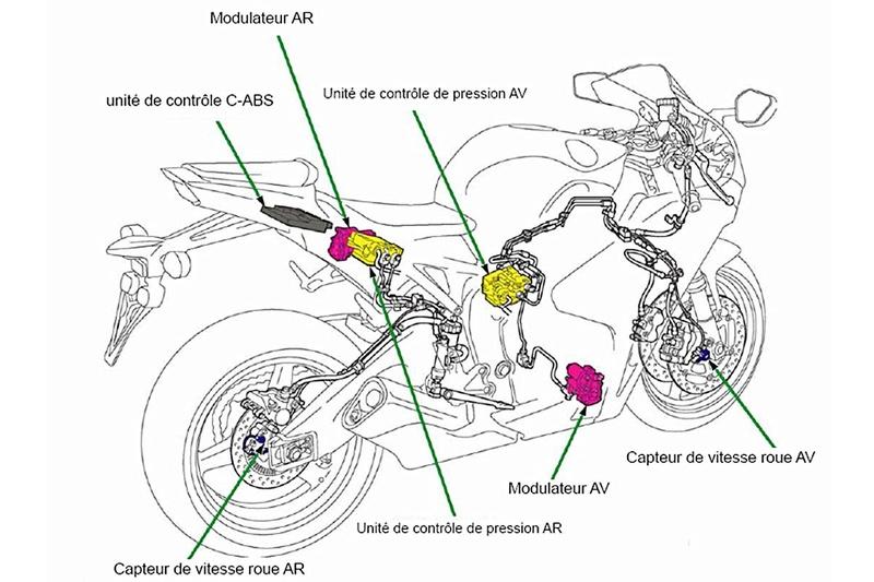 Avis C-ABS sur Honda CBR 1000 de 2012 Cabs10